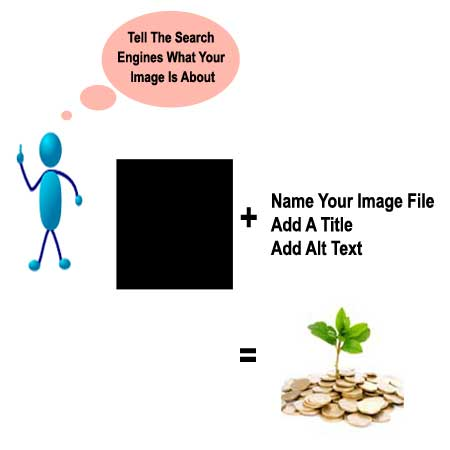 Search Engine Friendly Image Tags
