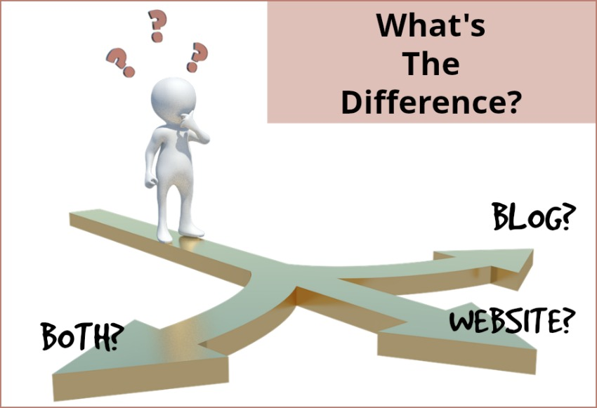 What Is The Difference Between A Blog And A Website